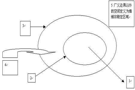 工程图 平面图 450_300